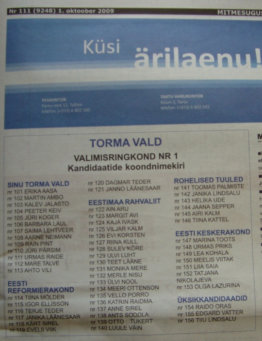 vooremaa torma vald nimekiri kandidaadid