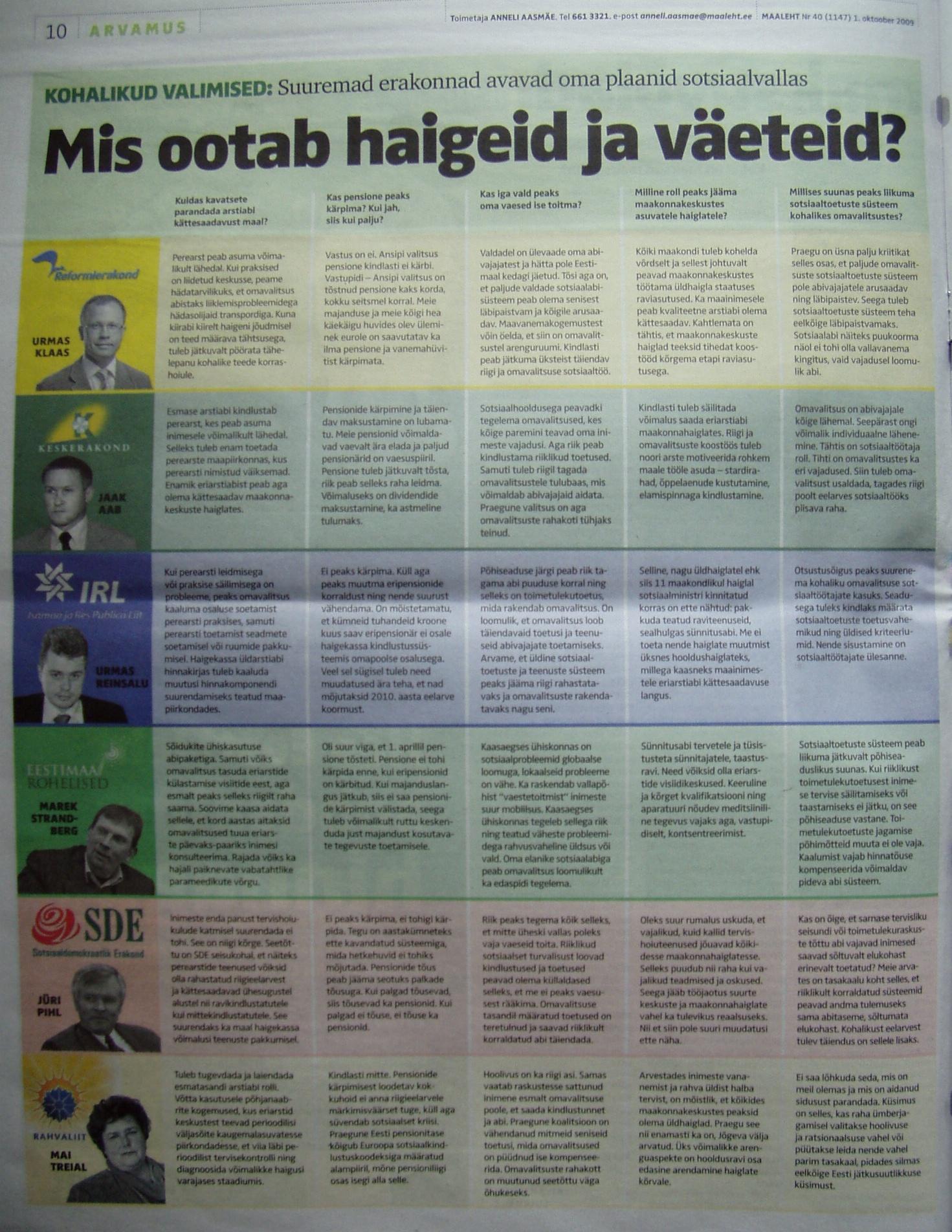 d38ff689236 18. okt KOV Väätsa vald « 18. oktoober KOV valimised